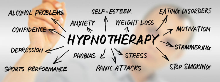Some uses for clinical hypnotherapy
